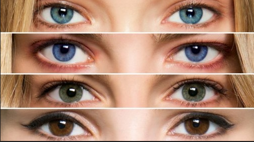 Practicas formas de delinear según tu forma de ojos.1