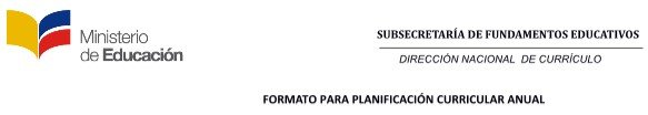 planificaciones-anuales-matematicas-lenguaje-ccnn-ccss-filosofia-y-mas