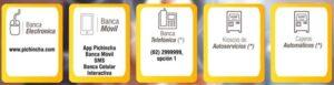 Canales para realizar transferencias Banco Pichincha